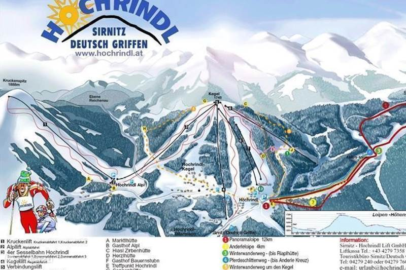Vakantiehuis Oostenrijk, Karinthië, Hochrindl Chalet Villa Alpenblick (Skilift nabij)
