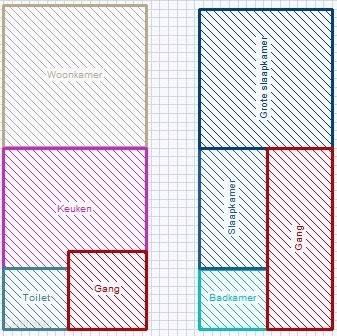 Schematische weergave plattegrond