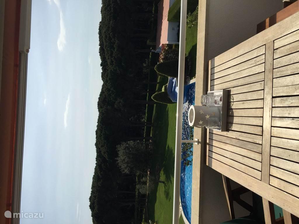 Balkon tuinzicht