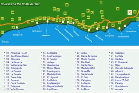Overview of various golf courses.