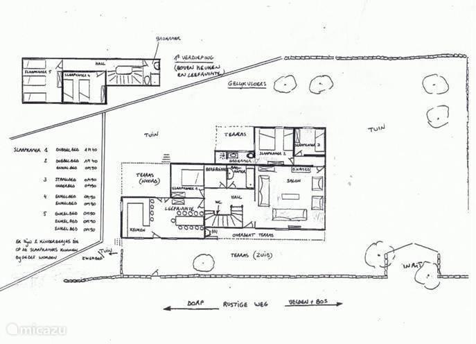 Het huis: algemeen