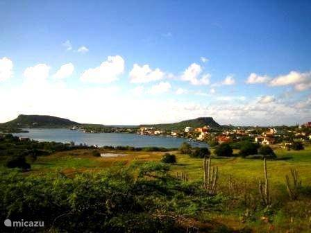 About Curacao