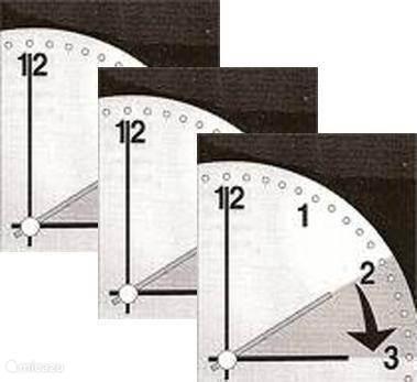 5. Tijdverschil