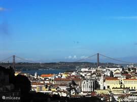Miradouro da Graca met uitzicht over de stad